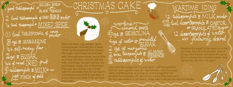 Illustrated recipe by Lara Lockwood